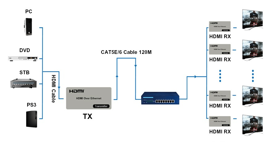 NT-DT103 схема подключения точка-мультиточка